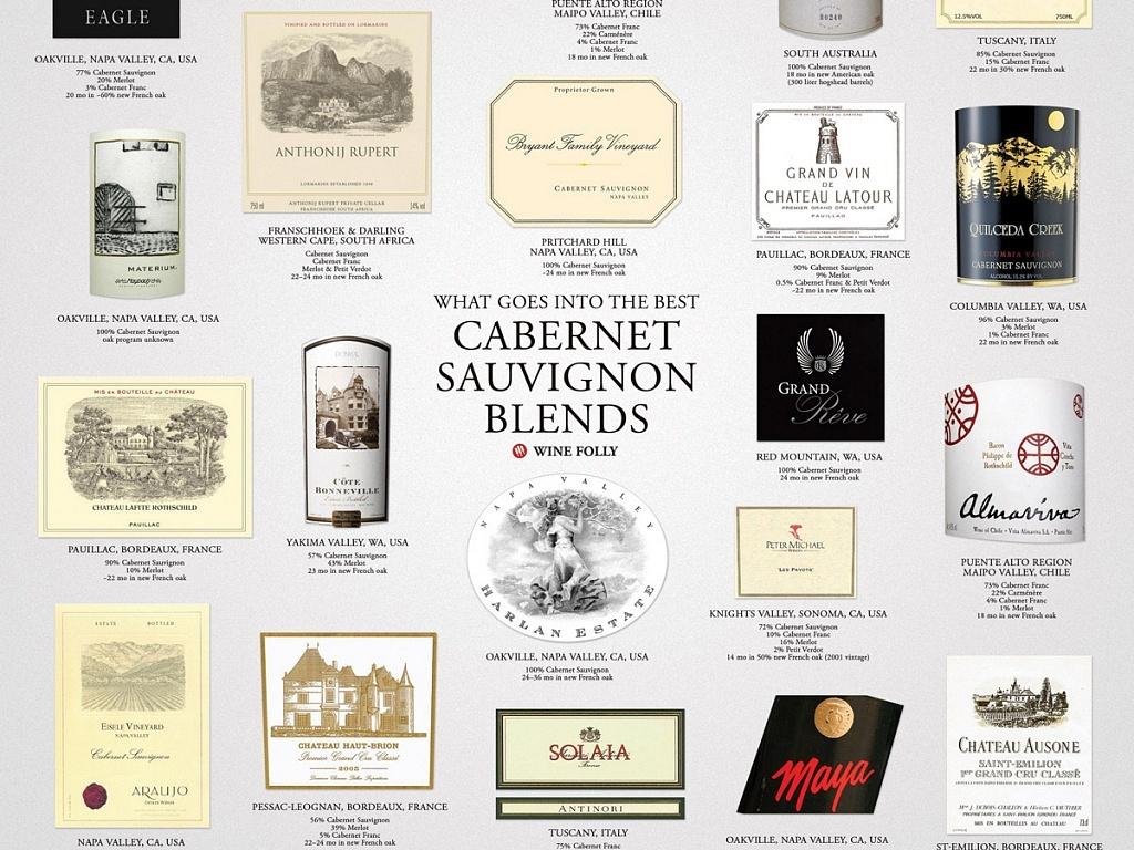 Grandes vinhos que levam Cabernet Sauvignon em sua composição